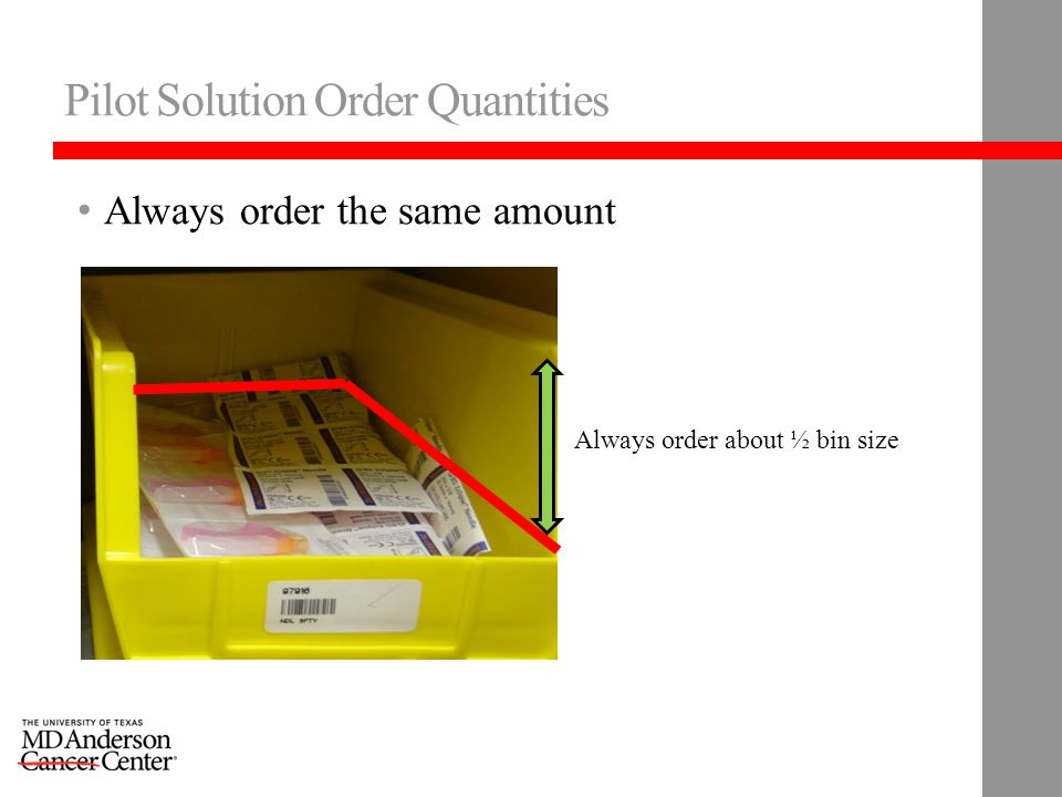 Pilot Solution Order Quantities Always order the same amount Always order about ½ bin size