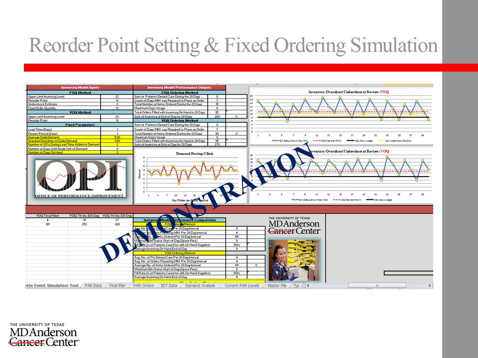 Reorder Point Setting & Fixed Ordering Simulation DEMONSTRATION