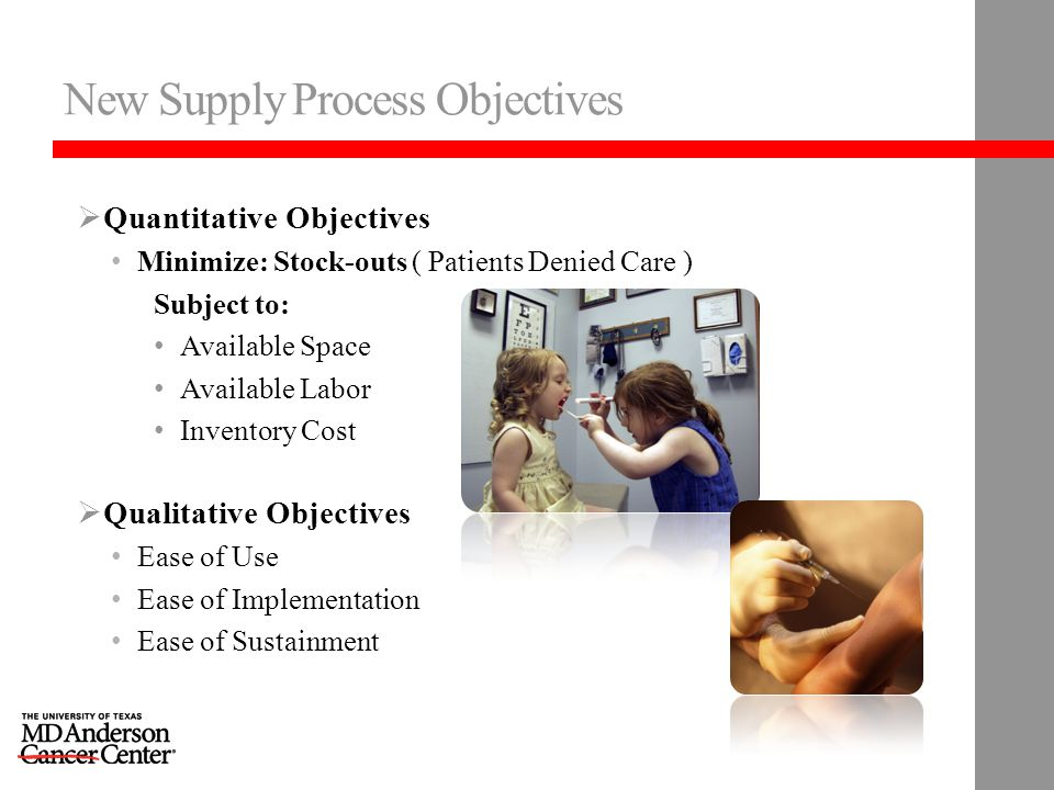 New Supply Process Objectives  Quantitative Objectives Minimize: Stock-outs ( Patients Denied Care ) Subject to: Available Space Available Labor Inventory Cost  Qualitative Objectives Ease of Use Ease of Implementation Ease of Sustainment
