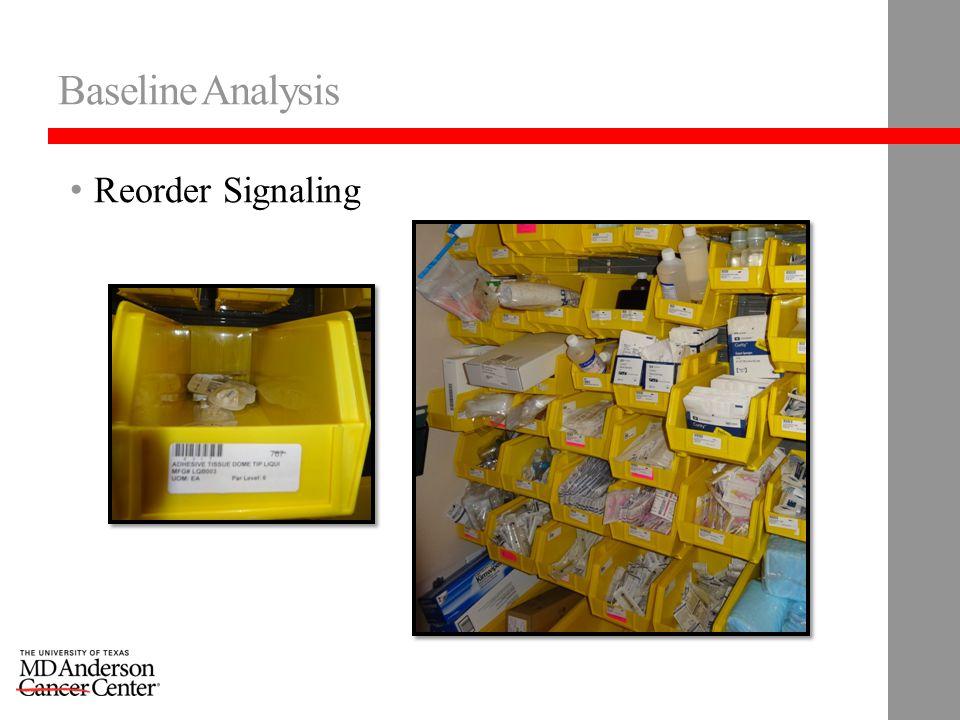 Baseline Analysis Reorder Signaling