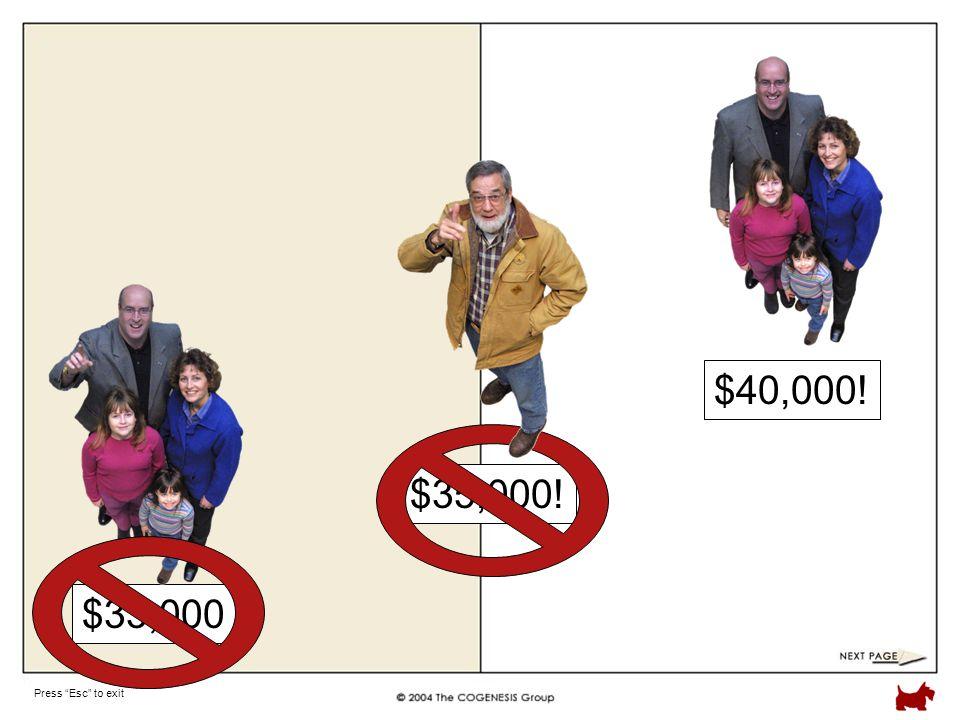 Press Esc to exit $35,000! $40,000! $33,000