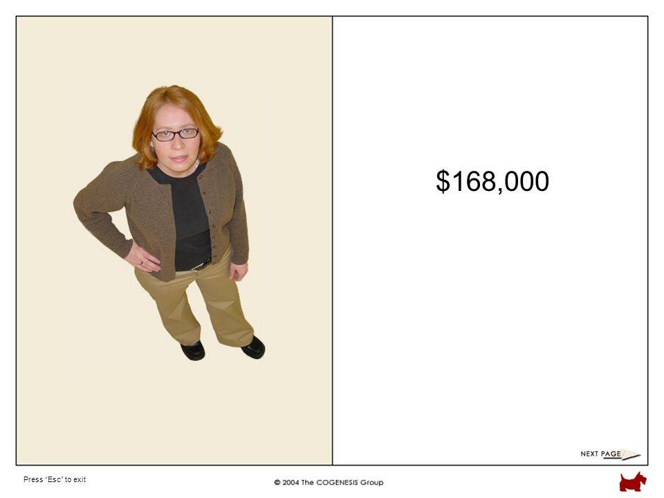 Press Esc to exit $168,000