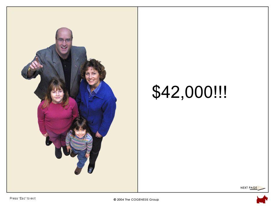 Press Esc to exit $42,000!!!