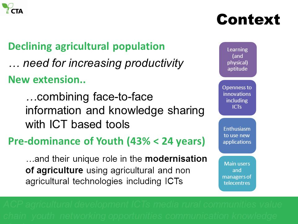 Context Declining agricultural population … need for increasing productivity New extension..
