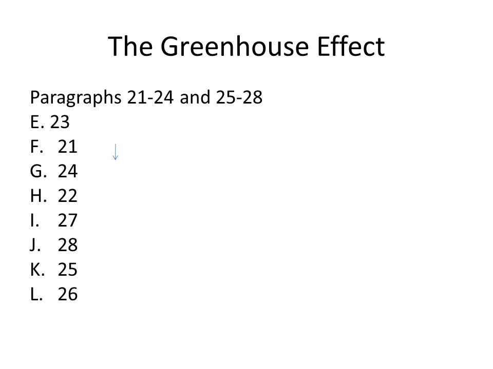 The Greenhouse Effect Paragraphs 21-24 and 25-28 E. 23 F.21 G.24 H.22 I.27 J.28 K.25 L.26