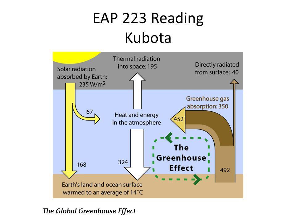 EAP 223 Reading Kubota The Global Greenhouse Effect