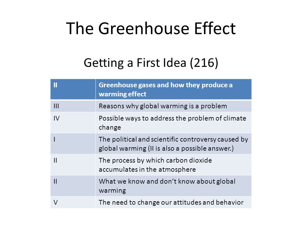 Getting a First Idea (216) IIGreenhouse gases and how they produce a warming effect IIIReasons why global warming is a problem IVPossible ways to address the problem of climate change IThe political and scientific controversy caused by global warming (II is also a possible answer.) IIThe process by which carbon dioxide accumulates in the atmosphere IIWhat we know and don't know about global warming VThe need to change our attitudes and behavior