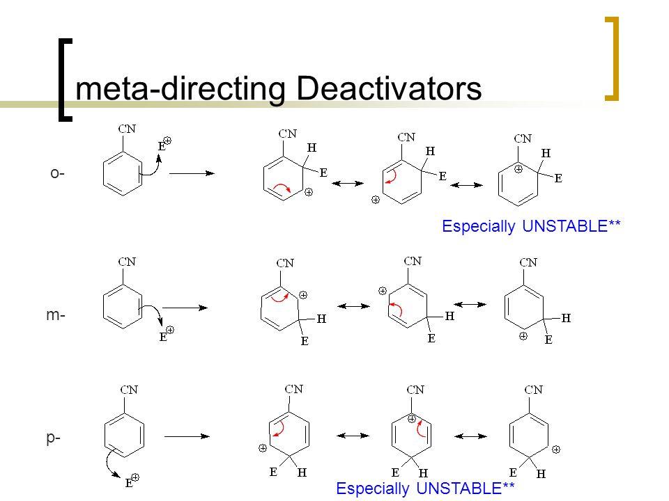 meta-directing Deactivators Especially UNSTABLE** o- m- p-
