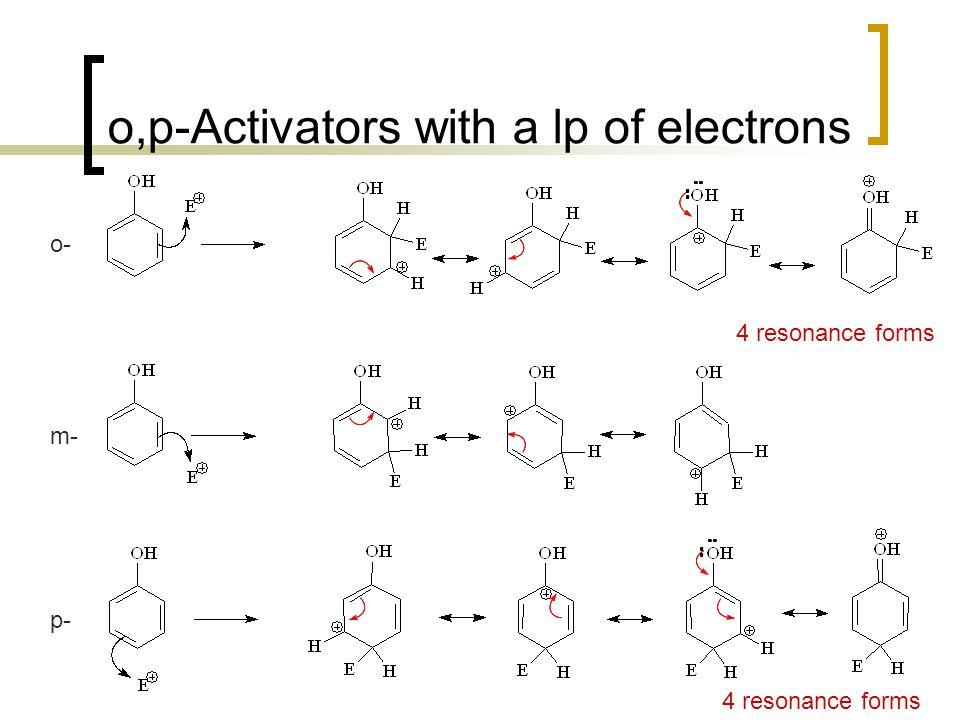 o,p-Deactivators (Halogens) 4 resonance forms o- m- p-
