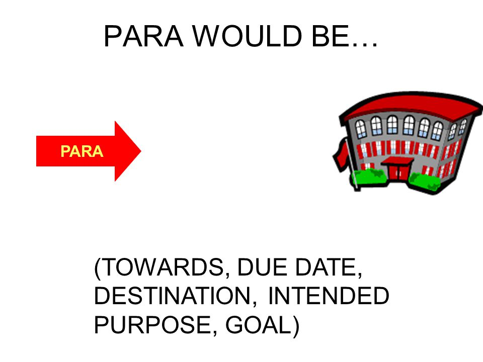 POR WOULD BE… (BY, THROUGH, AROUND, NEAR, IN EXCHANGE FOR, IN SEARCH OF) POR