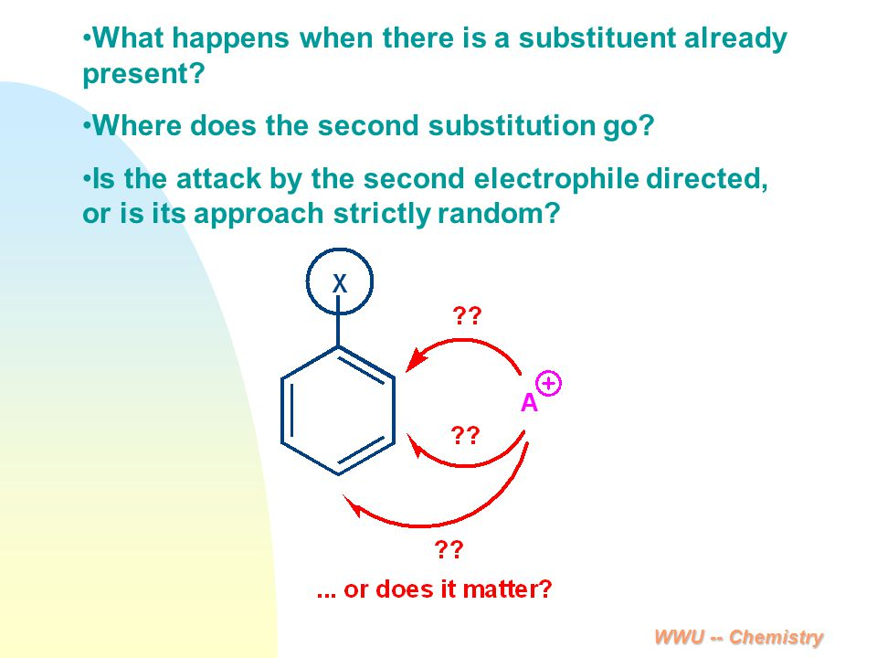 WWU -- Chemistry What happens when there is a substituent already present? Where does the second substitution go? Is the attack by the second electrop