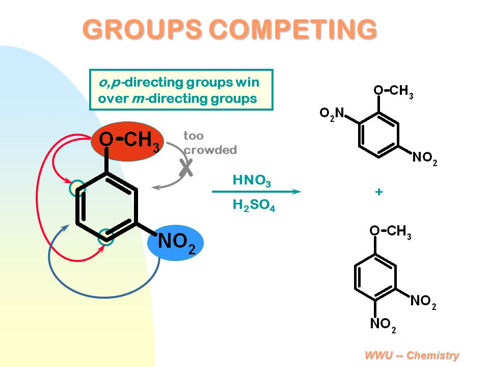 WWU -- Chemistry GROUPS COMPETING o,p-directing groups win over m-directing groups HNO 3 H 2 SO 4 too crowded X +
