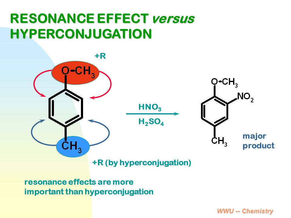 WWU -- Chemistry HNO 3 H 2 SO 4 RESONANCE EFFECT versus HYPERCONJUGATION +R +R (by hyperconjugation) resonance effects are more important than hyperco