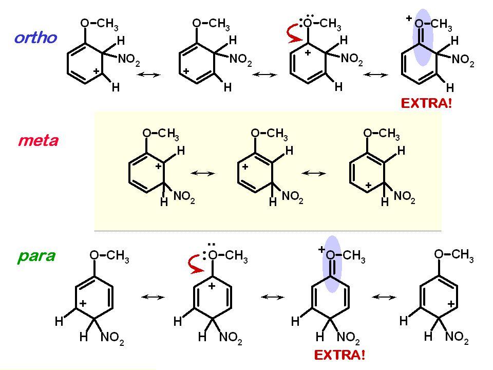 WWU -- Chemistry..