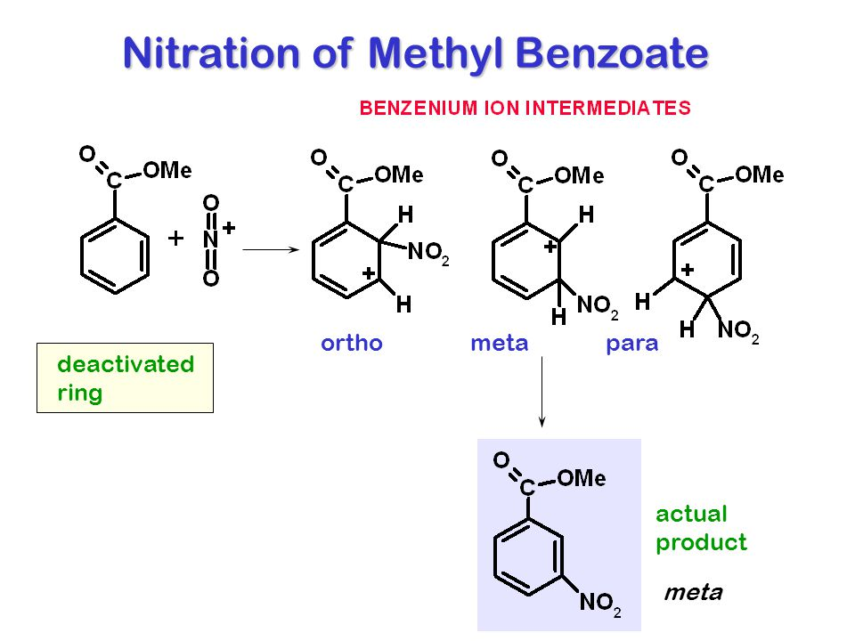 Nitration of Methyl Benzoate actual product deactivated ring orthometapara meta
