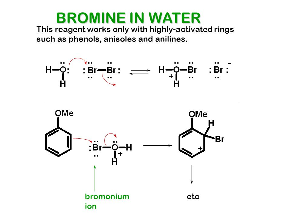 .. ::: :: : + + - BROMINE IN WATER + This reagent works only with highly-activated rings such as phenols, anisoles and anilines. bromonium ion etc