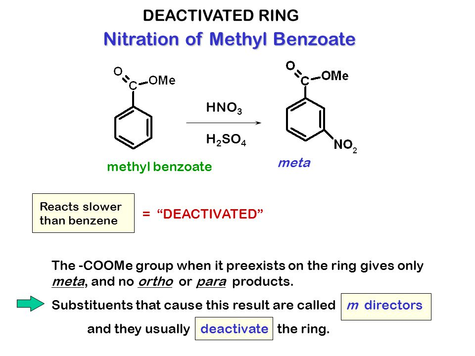 "Nitration of Methyl Benzoate Reacts slower than benzene meta HNO 3 H 2 SO 4 = ""DEACTIVATED"" methyl benzoate The -COOMe group when it preexists on the"