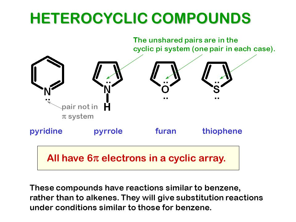 HETEROCYCLIC COMPOUNDS.. pyridinepyrrolefuranthiophene All have 6  electrons in a cyclic array. The unshared pairs are in the cyclic pi system (one p