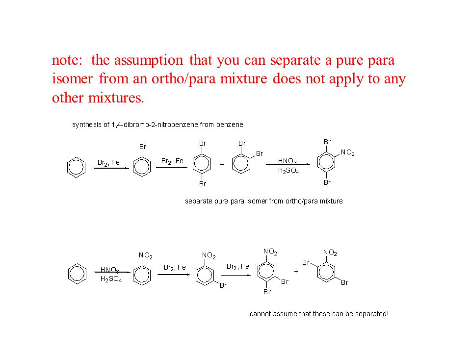 Orientation and synthesis. Order is important.