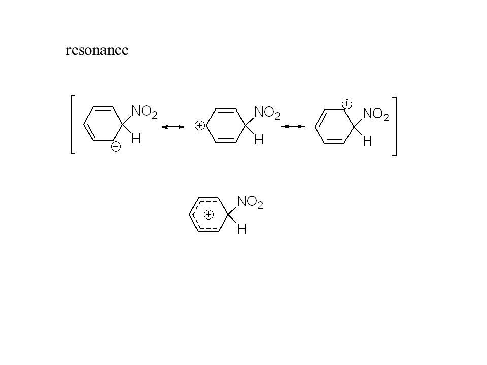 nitration: electrophile