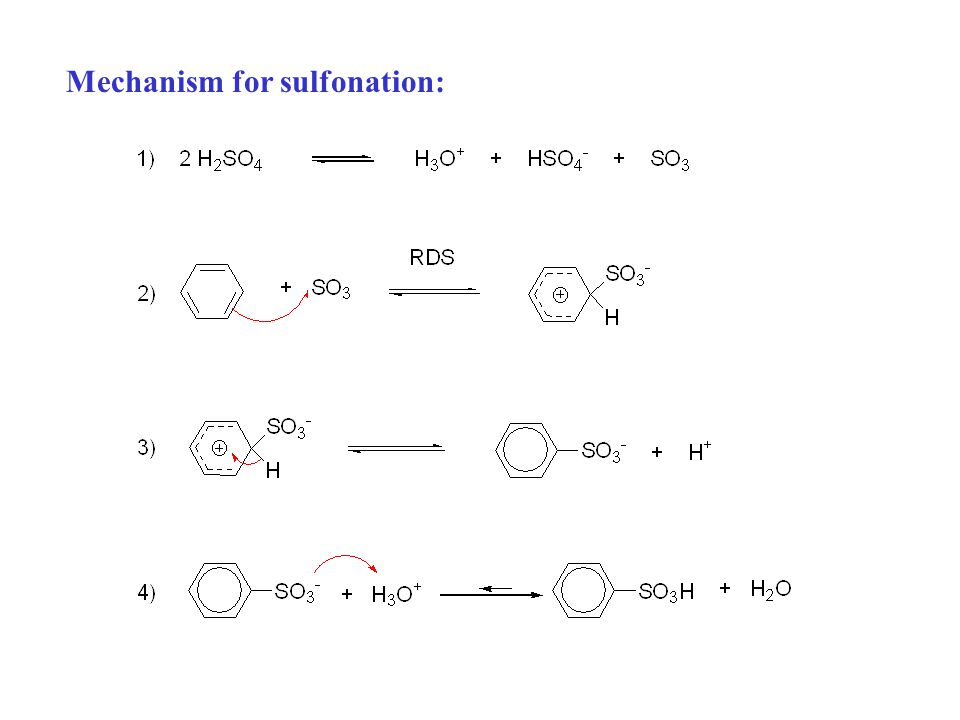 Mechanism for nitration: