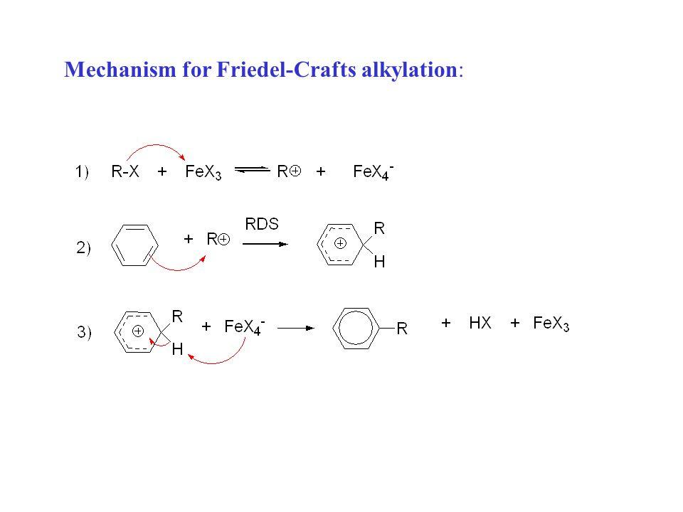 Mechanism for halogenation:
