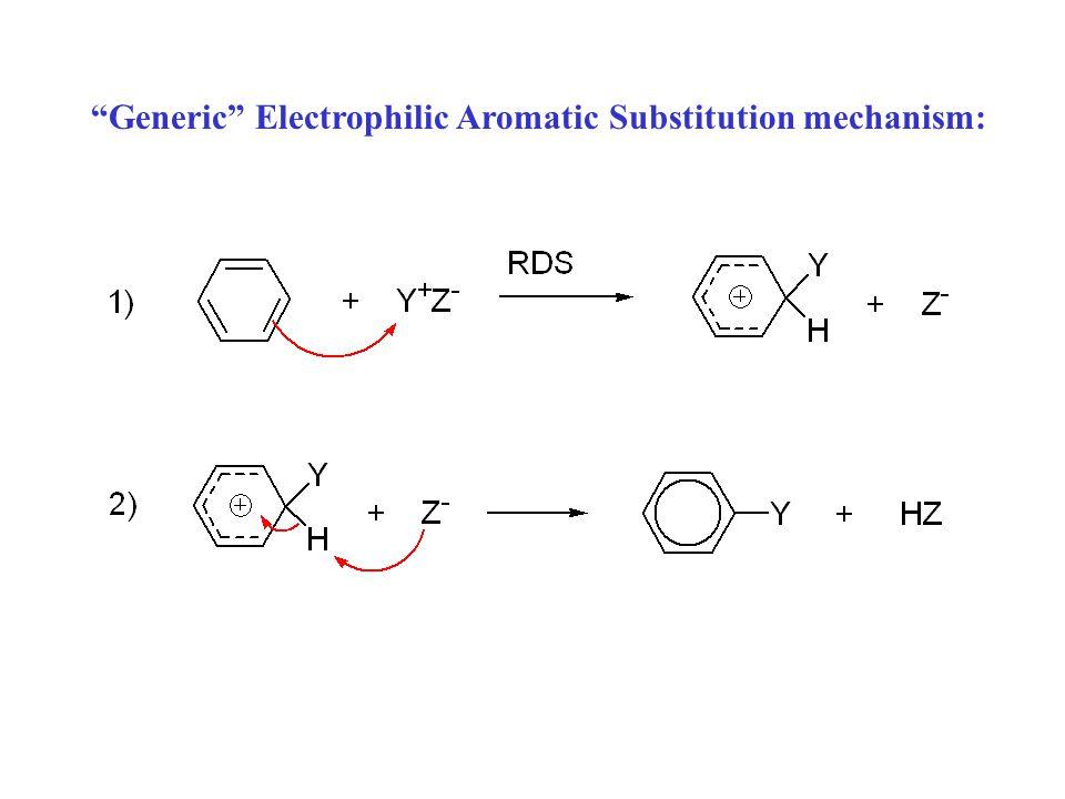 Mechanism for Friedel-Crafts with alkene & acid: electrophile in Friedel-Crafts alkylation = carbocation