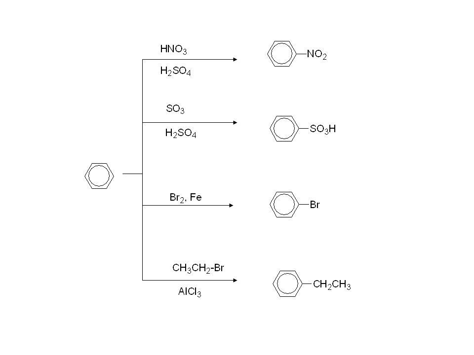 Friedel-Crafts alkylation (variations) a)Ar-H + R-X, AlCl 3  Ar-R + HX b)Ar-H + R-OH, H +  Ar-R + H 2 O c) Ar-H + Alkene, H +  Ar-R
