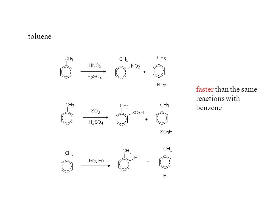 Electron withdrawing groups deactivate the benzene ring to electrophilic aromatic substitution.