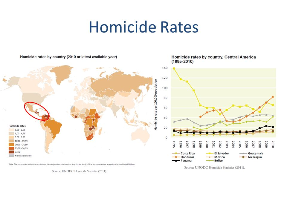 Comparing Netherlands - Honduras 1,1 / 100.000 1 murder every 2 days If The Netherlands were Honduras: 36 per day 79/ 100.000 18 murders every day
