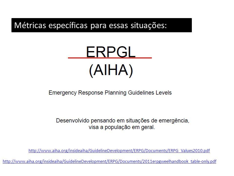 Métricas específicas para essas situações: http://www.aiha.org/insideaiha/GuidelineDevelopment/ERPG/Documents/ERPG_Values2010.pdf http://www.aiha.org/insideaiha/GuidelineDevelopment/ERPG/Documents/2011erpgweelhandbook_table-only.pdf