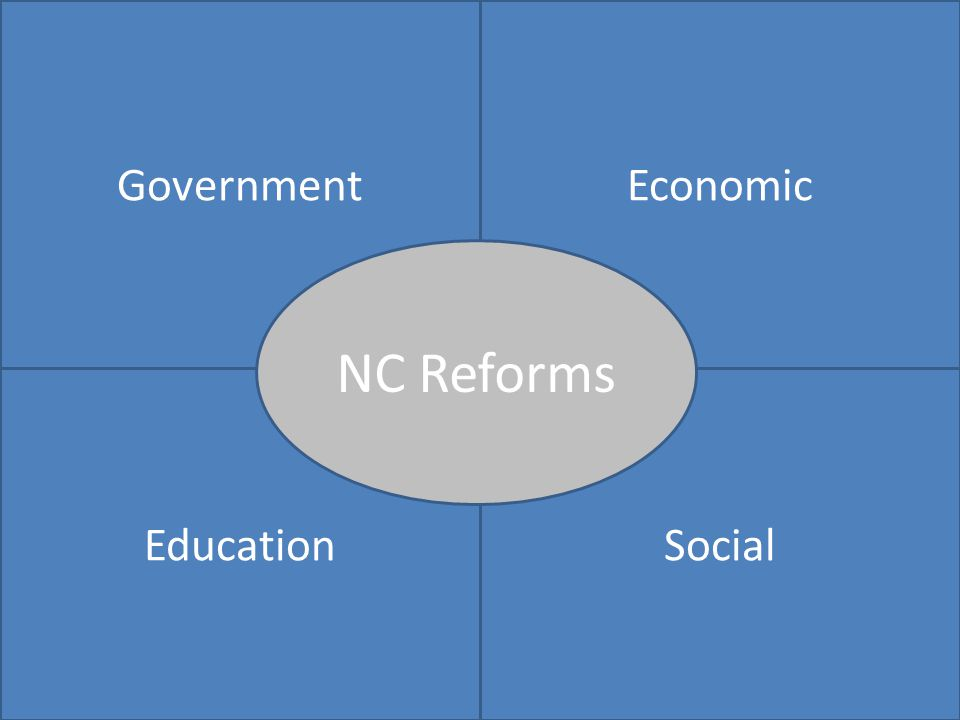 Government Education Economic Social NC Reforms