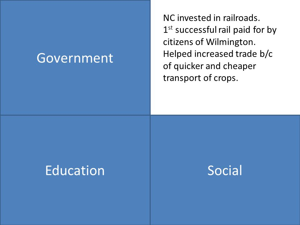 Government EducationSocial NC invested in railroads.