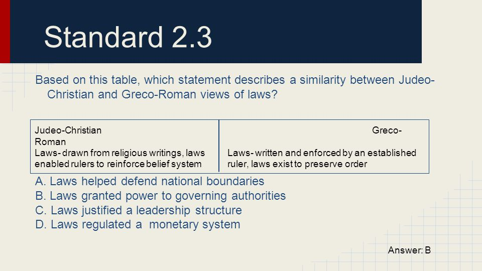 Standard 2.3 Based on this table, which statement describes a similarity between Judeo- Christian and Greco-Roman views of laws? A. Laws helped defend