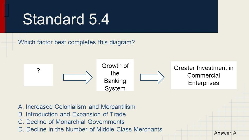 Standard 5.4 Which factor best completes this diagram? A. Increased Colonialism and Mercantilism B. Introduction and Expansion of Trade C. Decline of