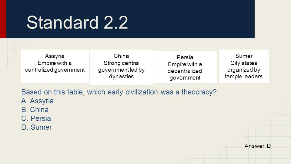 STANDARD 8.2 Which statement describes the result of the partition of Korea after World War II.