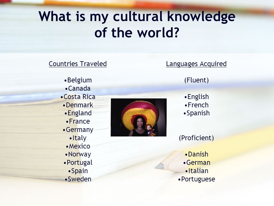 What is my cultural knowledge of the world? Countries Traveled Belgium Canada Costa Rica Denmark England France Germany Italy Mexico Norway Portugal S