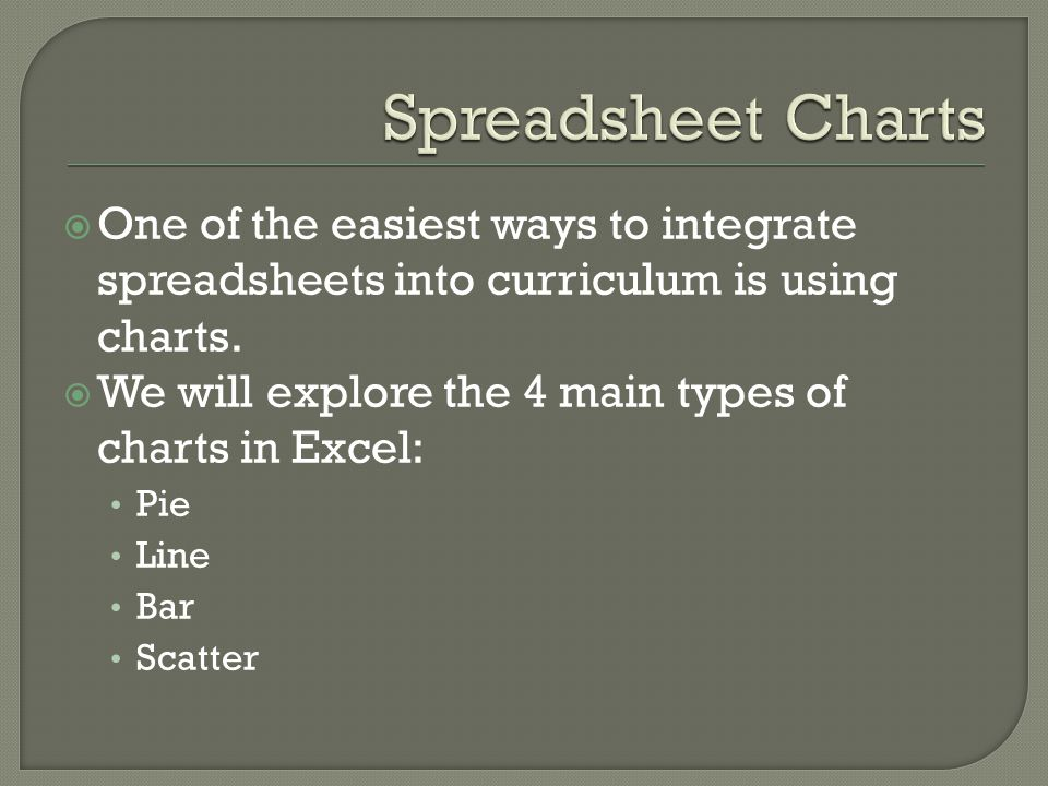 One of the easiest ways to integrate spreadsheets into curriculum is using charts.  We will explore the 4 main types of charts in Excel: Pie Line B