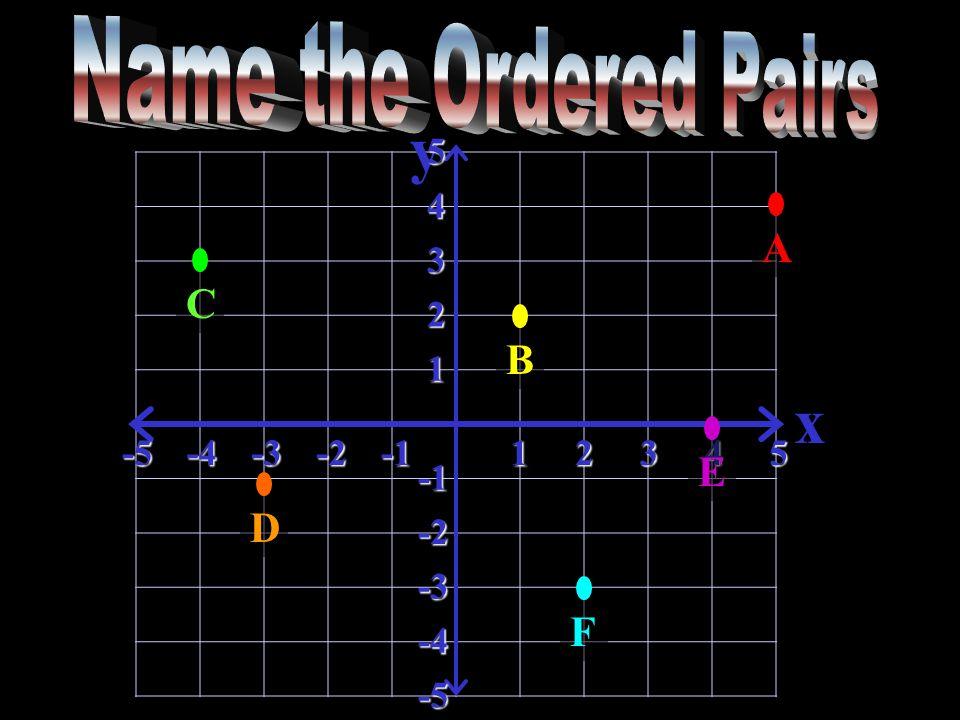 y x-5-4-3-212345 5 4 3 2 1 -2 -3 -4 -5 ABDCEF