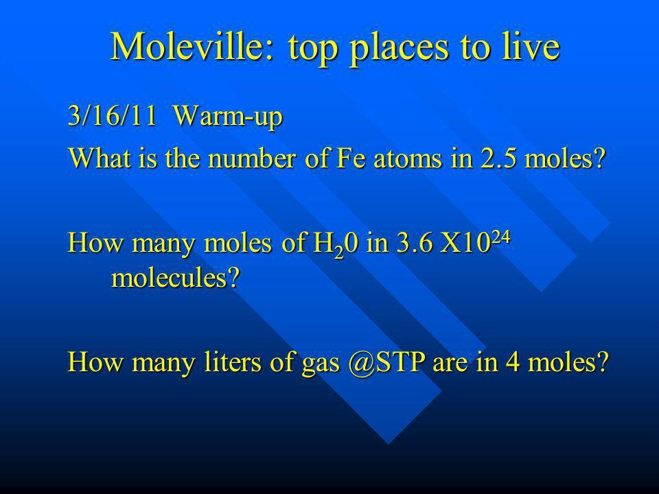 Mole Road Map f ville