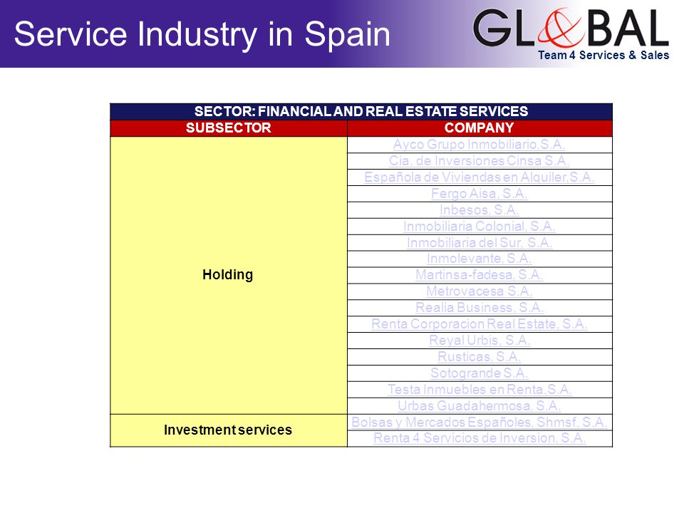 Team 4 Services & Sales Service Industry in Spain SECTOR: FINANCIAL AND REAL ESTATE SERVICES SUBSECTORCOMPANY Holding Ayco Grupo Inmobiliario,S.A.