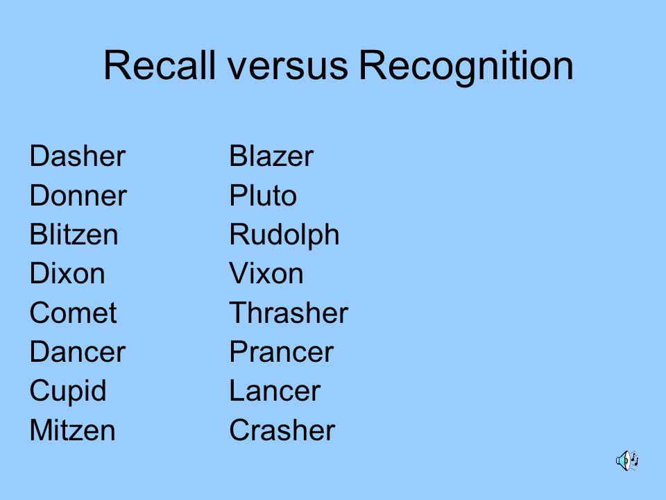 Recall versus Recognition DasherBlazer DonnerPluto BlitzenRudolph DixonVixon CometThrasher DancerPrancer CupidLancer MitzenCrasher