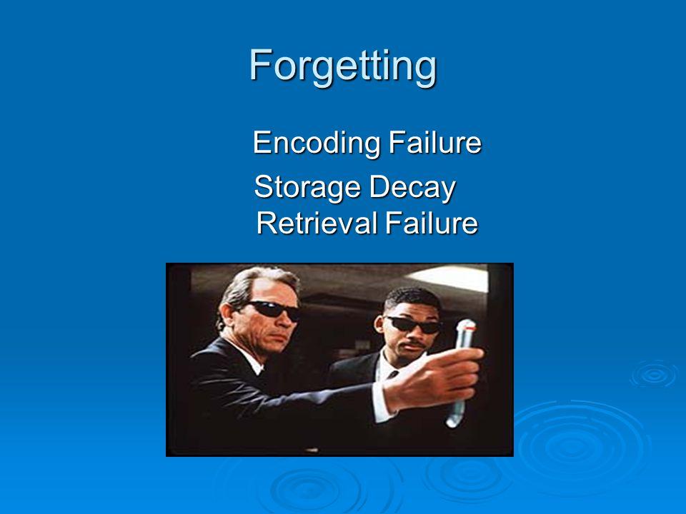 Forgetting Encoding Failure Encoding Failure Storage Decay Retrieval Failure