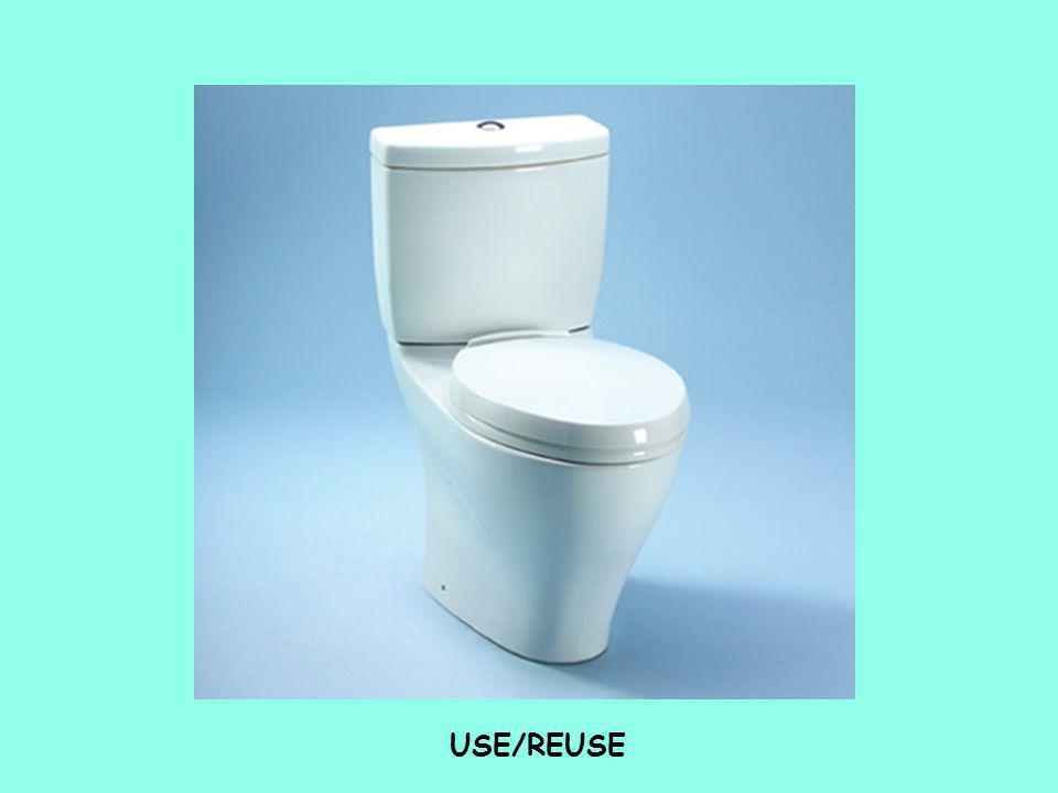 USE/REUSE