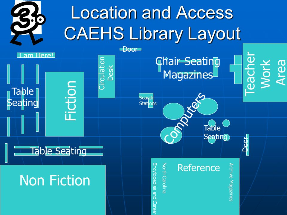 Location & Access Destiny Online Catalog Google Chrome CAEHS Website Library Catalog Search Topic Books in Media Center (Location and Call Number) Reference (Ref 503 Gal) North Carolina (NC 975.6 Pow) Encyclopedias (Ref 031 Com) Career (Car 650.1 Har) Non Fiction (781.62 Coh) E-Books on Destiny E-Book Icon User Name/Password: erwin/erwin Magazines in Media Center Archive and New