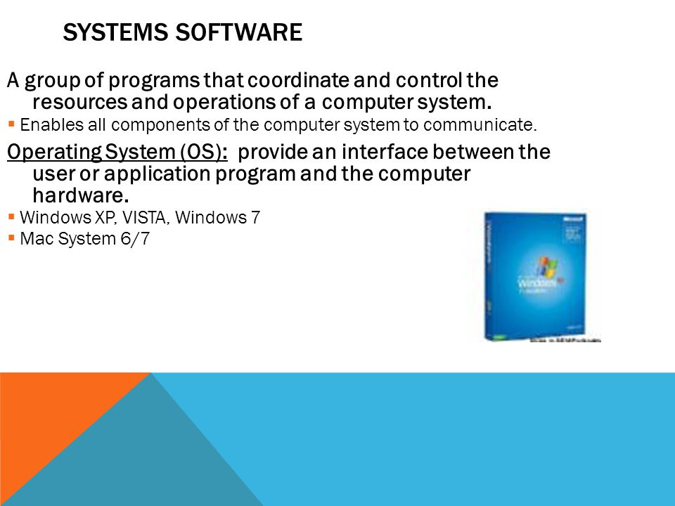 SYSTEMS SOFTWARE A group of programs that coordinate and control the resources and operations of a computer system.  Enables all components of the co