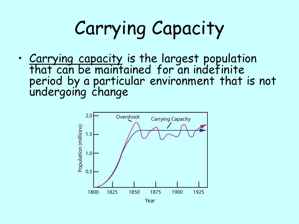 Human Population Growth The world population reached 7 billion in 2012 –Growing exponentially
