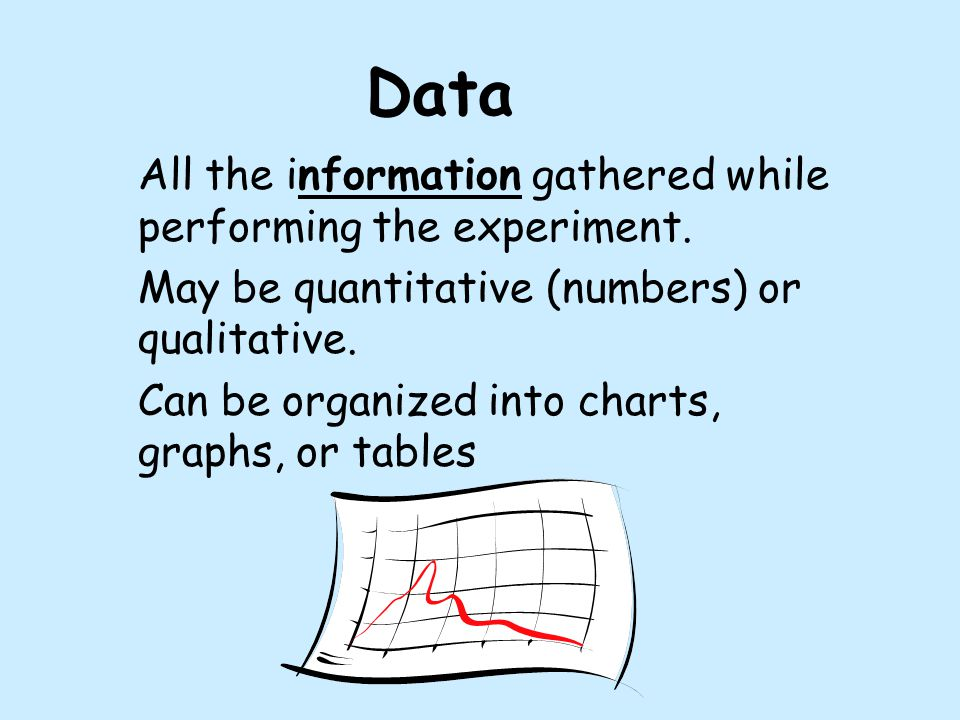 All the information gathered while performing the experiment. May be quantitative (numbers) or qualitative. Can be organized into charts, graphs, or t