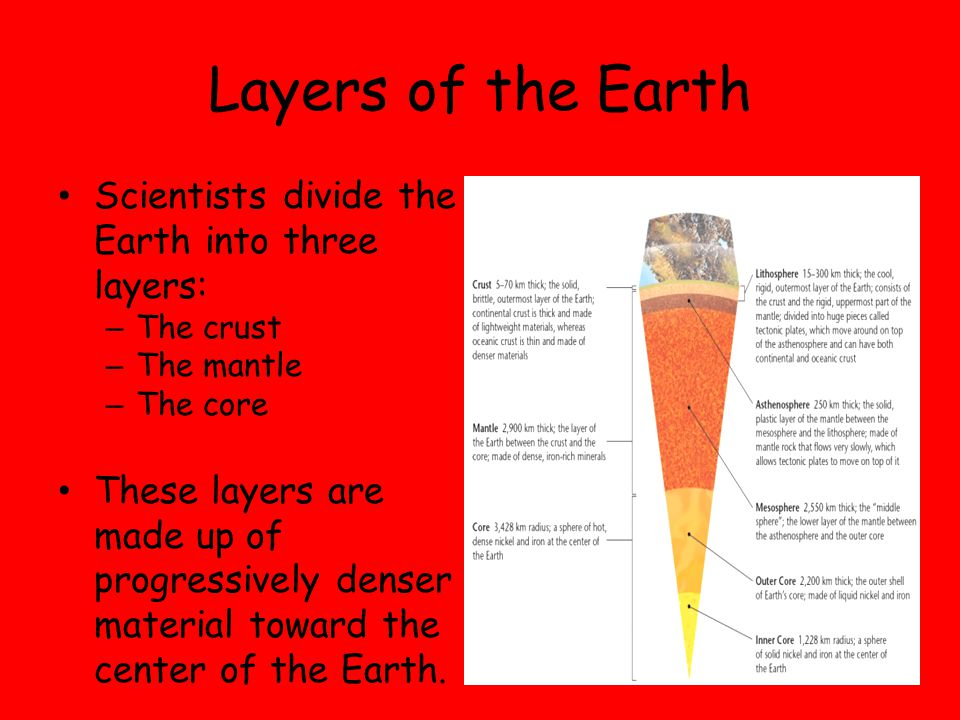 Layers of the Earth Scientists divide the Earth into three layers: – The crust – The mantle – The core These layers are made up of progressively dense