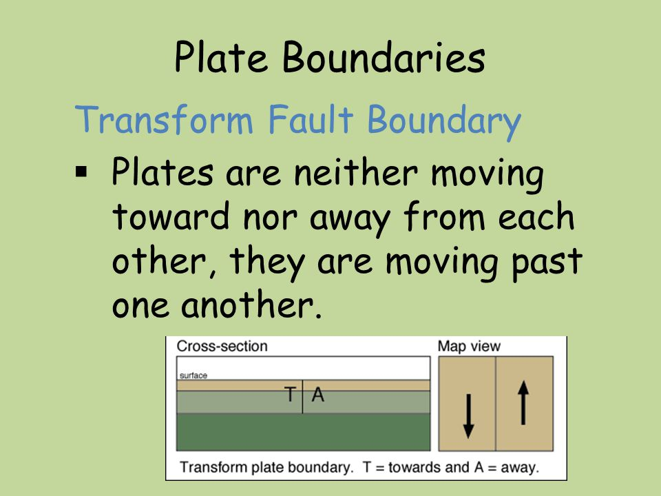 Plate Boundaries Transform Fault Boundary  Plates are neither moving toward nor away from each other, they are moving past one another.